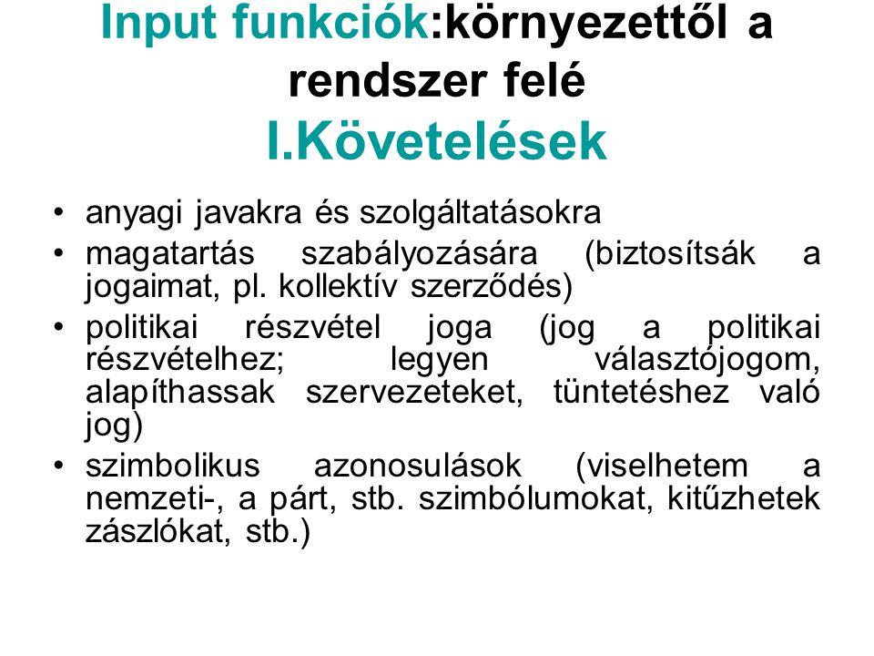 Input funkciók:környezettől a rendszer felé I.Követelések anyagi javakra és szolgáltatásokra magatartás szabályozására (biztosítsák a jogaimat, pl. ko