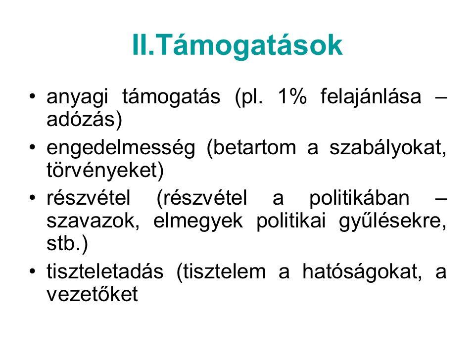 II.Támogatások anyagi támogatás (pl. 1% felajánlása – adózás) engedelmesség (betartom a szabályokat, törvényeket) részvétel (részvétel a politikában –