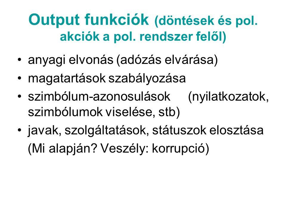 Output funkciók (döntések és pol. akciók a pol. rendszer felől) anyagi elvonás (adózás elvárása) magatartások szabályozása szimbólum-azonosulások (nyi