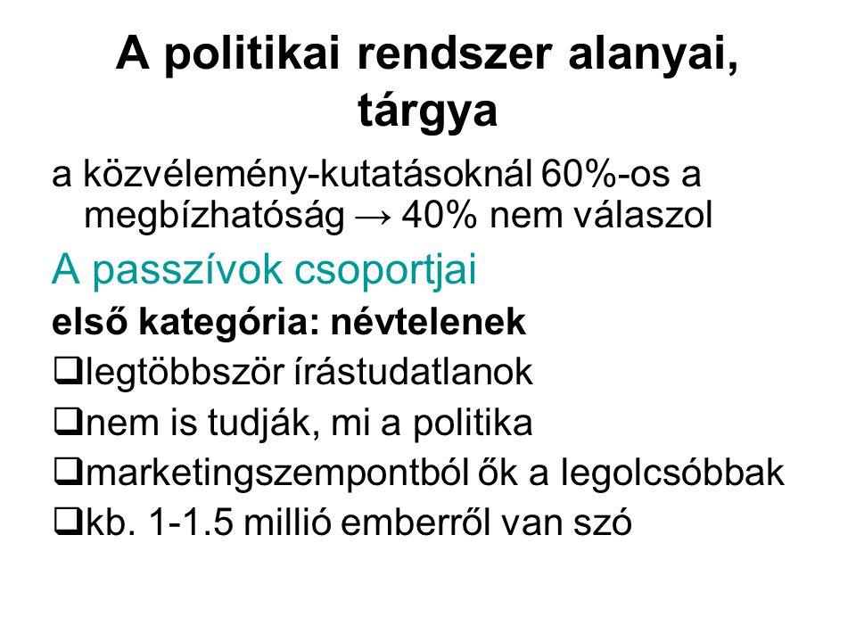 A politikai rendszer alanyai, tárgya a közvélemény-kutatásoknál 60%-os a megbízhatóság → 40% nem válaszol A passzívok csoportjai első kategória: névte