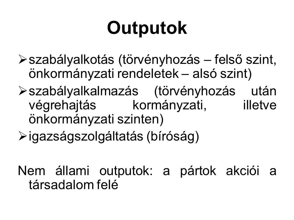 Outputok  szabályalkotás (törvényhozás – felső szint, önkormányzati rendeletek – alsó szint)  szabályalkalmazás (törvényhozás után végrehajtás kormá