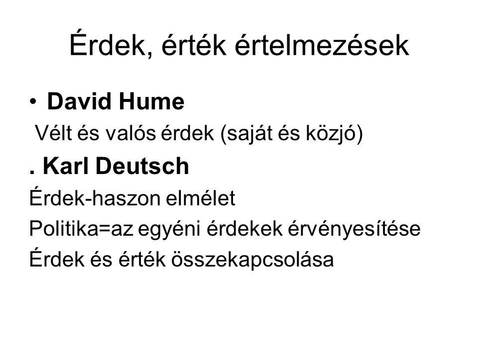 Érdek, érték értelmezések David Hume Vélt és valós érdek (saját és közjó). Karl Deutsch Érdek-haszon elmélet Politika=az egyéni érdekek érvényesítése