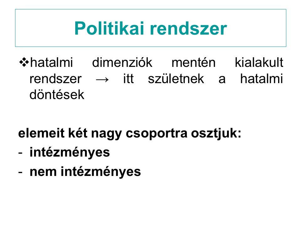 Intézményes elemek Állami intézmények:  törvényhozás – Parlament  végrehajtás – Kormány  az igazságszolgáltatás ágai  önkormányzatiság  adminisztráció