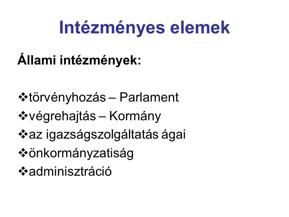 Intézményes elemek Állami intézmények:  törvényhozás – Parlament  végrehajtás – Kormány  az igazságszolgáltatás ágai  önkormányzatiság  adminiszt