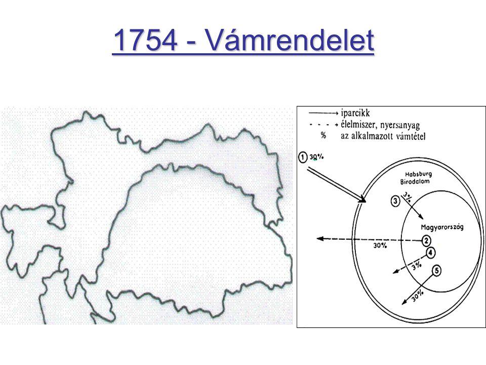 1767 – Urbárium a földesúri önkény korlátozása