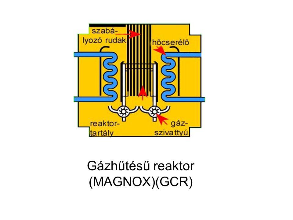 Gázhűtésű reaktor (MAGNOX)(GCR)