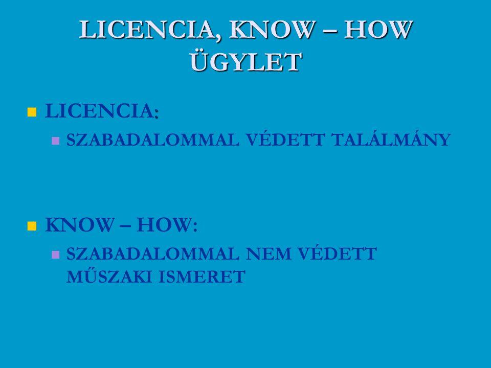 LICENCIA, KNOW – HOW ÜGYLET : LICENCIA: SZABADALOMMAL VÉDETT TALÁLMÁNY KNOW – HOW: SZABADALOMMAL NEM VÉDETT MŰSZAKI ISMERET
