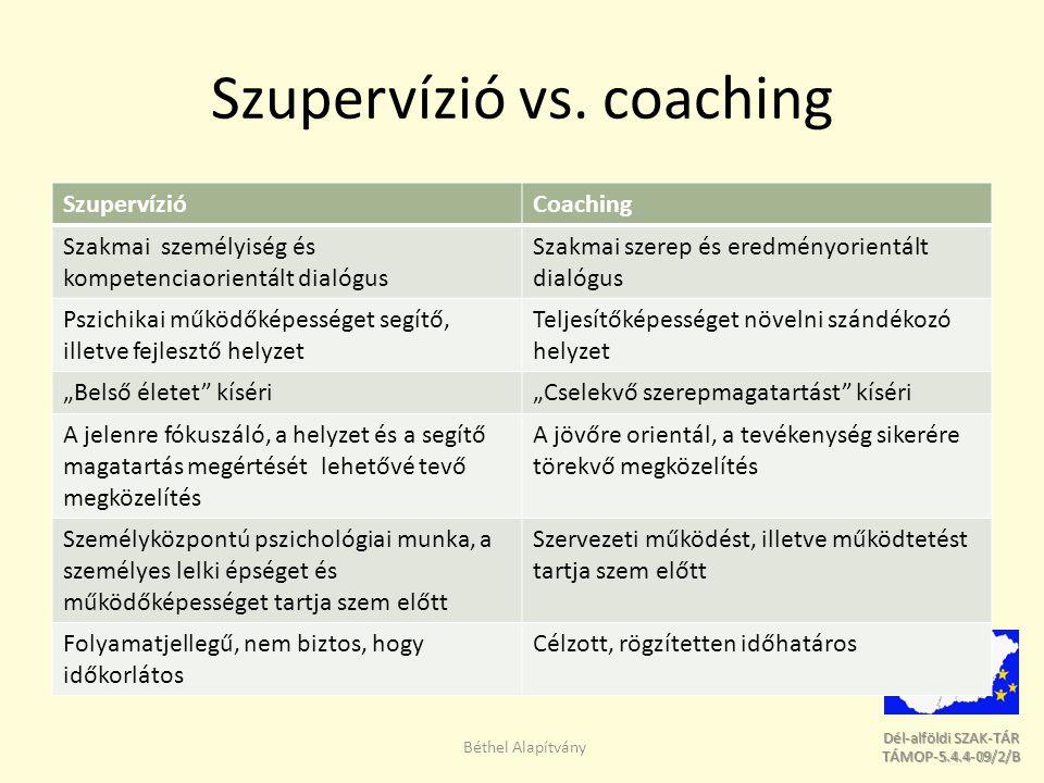 Dél-alföldi SZAK-TÁR Dél-alföldi SZAK-TÁR TÁMOP-5.4.4-09/2/B TÁMOP-5.4.4-09/2/B Szupervízió vs. coaching SzupervízióCoaching Szakmai személyiség és ko