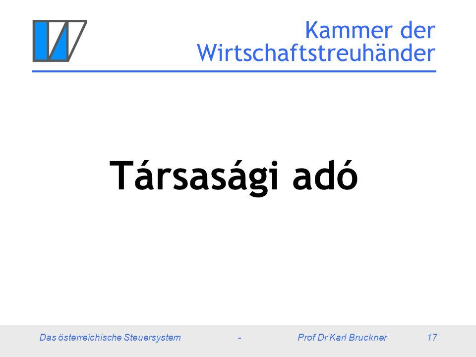 Das österreichische Steuersystem - Prof Dr Karl Bruckner 17 Kammer der Wirtschaftstreuhänder Társasági adó