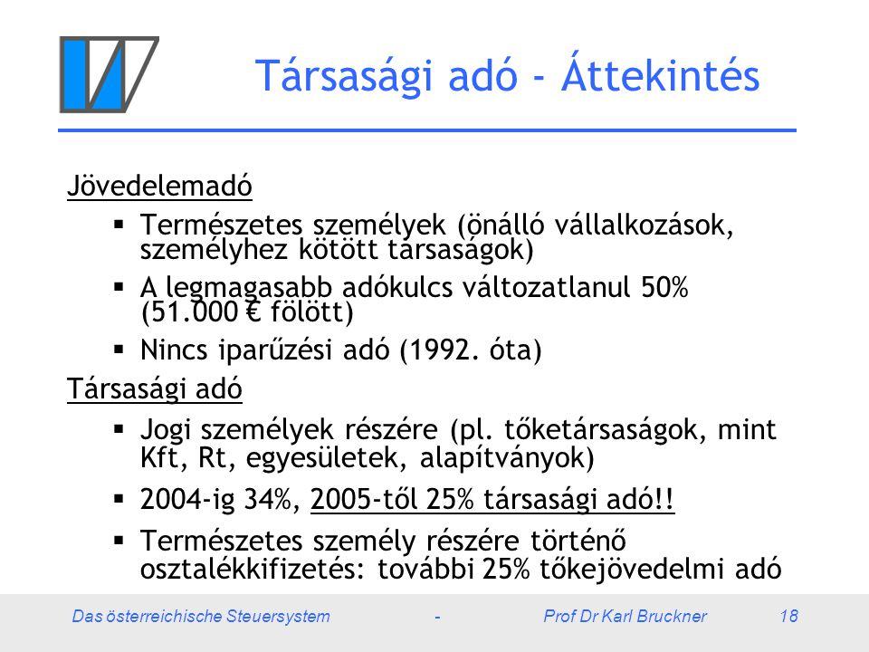 Das österreichische Steuersystem - Prof Dr Karl Bruckner 18 Társasági adó - Áttekintés Jövedelemadó  Természetes személyek (önálló vállalkozások, sze