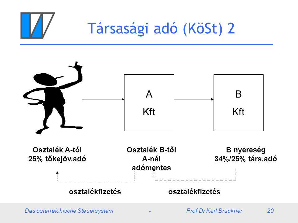 Das österreichische Steuersystem - Prof Dr Karl Bruckner 20 Társasági adó (KöSt) 2 A Kft B Kft Osztalék A-tól 25% tőkejöv.adó Osztalék B-től A-nál adó