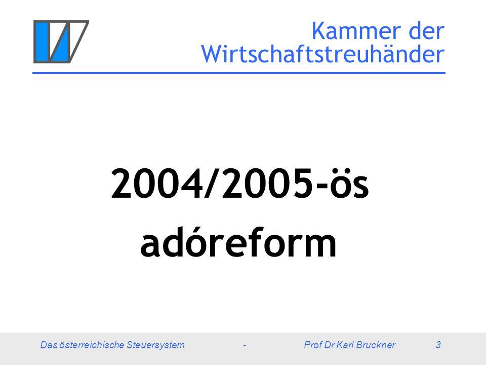 Das österreichische Steuersystem - Prof Dr Karl Bruckner 14 2005-ös jövedelemtábla Átlagos adóteher Bevétel Adó Átlagadó 10.000 €-ig 0 € 0% 25.000 € 5.750 € 23% 51.000 € 17.085 € 33,5% 100.000 € 41.585 € 41,6% 200.000 € 91.585 € 45,8% Az adótábla szerinti jövedelemadóból levonandók még a leírható összegek!