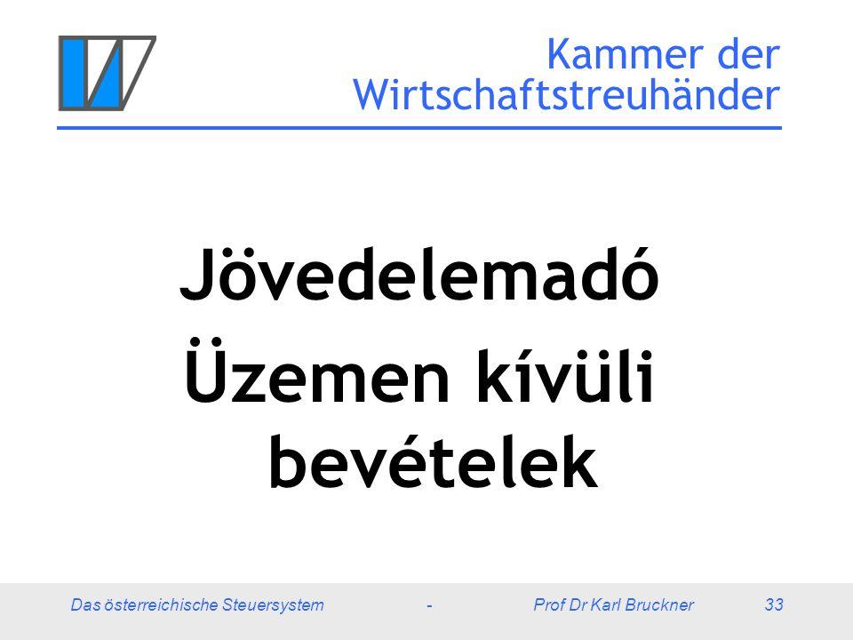 Das österreichische Steuersystem - Prof Dr Karl Bruckner 33 Kammer der Wirtschaftstreuhänder Jövedelemadó Üzemen kívüli bevételek