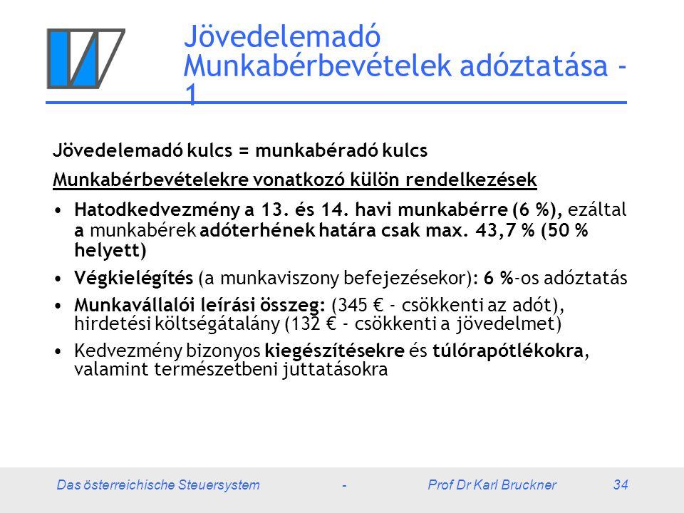 Das österreichische Steuersystem - Prof Dr Karl Bruckner 34 Jövedelemadó Munkabérbevételek adóztatása - 1 Jövedelemadó kulcs = munkabéradó kulcs Munka