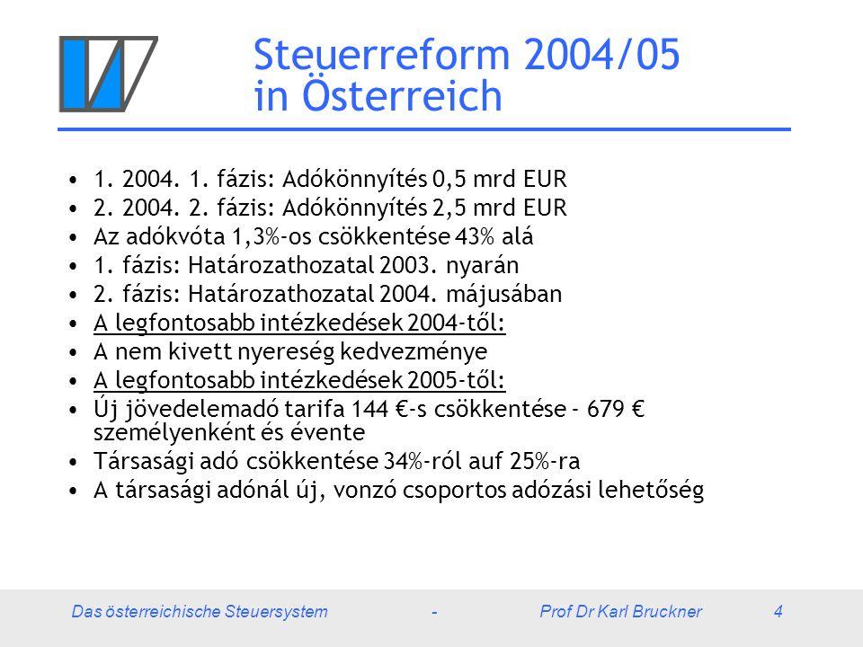 Das österreichische Steuersystem - Prof Dr Karl Bruckner 4 Steuerreform 2004/05 in Österreich 1. 2004. 1. fázis: Adókönnyítés 0,5 mrd EUR 2. 2004. 2.