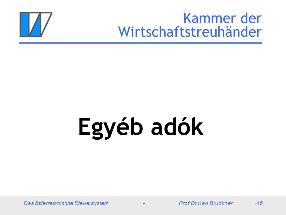 Das österreichische Steuersystem - Prof Dr Karl Bruckner 46 Kammer der Wirtschaftstreuhänder Egyéb adók