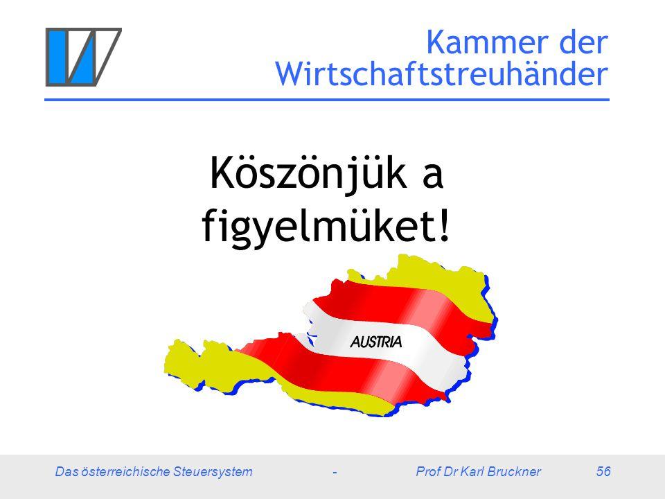Das österreichische Steuersystem - Prof Dr Karl Bruckner 56 Kammer der Wirtschaftstreuhänder Köszönjük a figyelmüket!