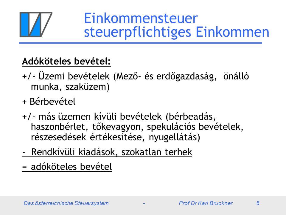 Das österreichische Steuersystem - Prof Dr Karl Bruckner 8 Adóköteles bevétel: +/- Üzemi bevételek (Mező- és erdőgazdaság, önálló munka, szaküzem) + Bérbevétel +/- más üzemen kívüli bevételek (bérbeadás, haszonbérlet, tőkevagyon, spekulációs bevételek, részesedések értékesítése, nyugellátás) - Rendkívüli kiadások, szokatlan terhek = adóköteles bevétel Einkommensteuer steuerpflichtiges Einkommen