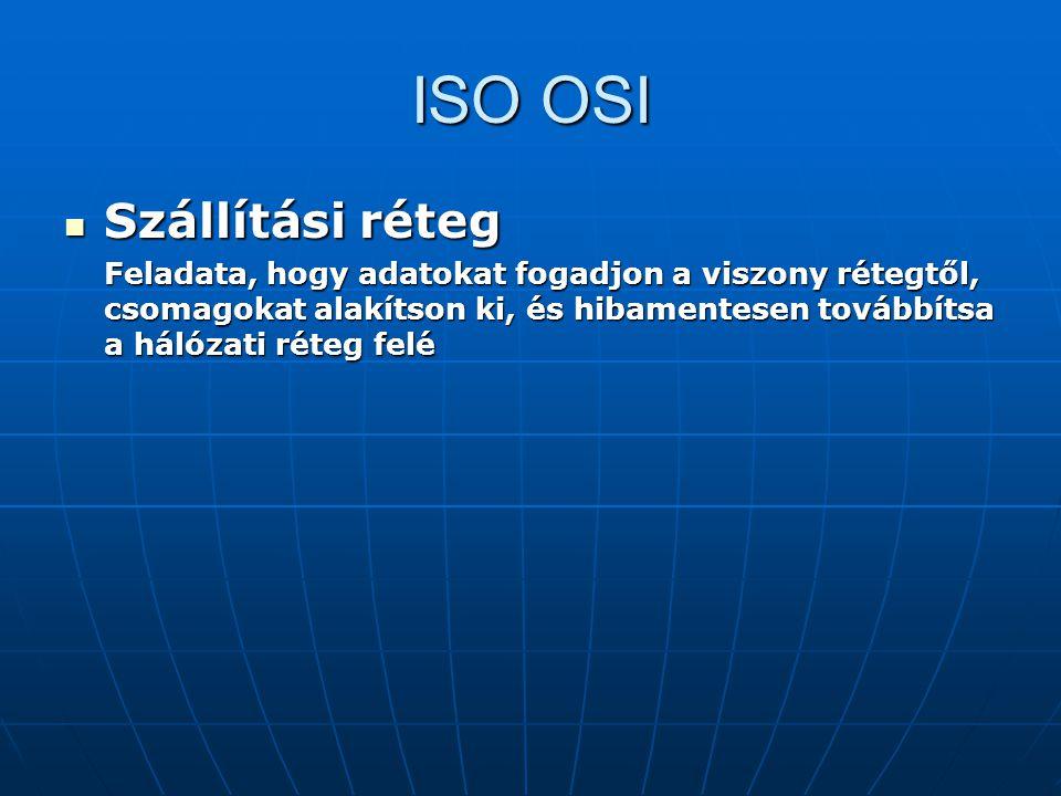 ISO OSI Szállítási réteg Szállítási réteg Feladata, hogy adatokat fogadjon a viszony rétegtől, csomagokat alakítson ki, és hibamentesen továbbítsa a h