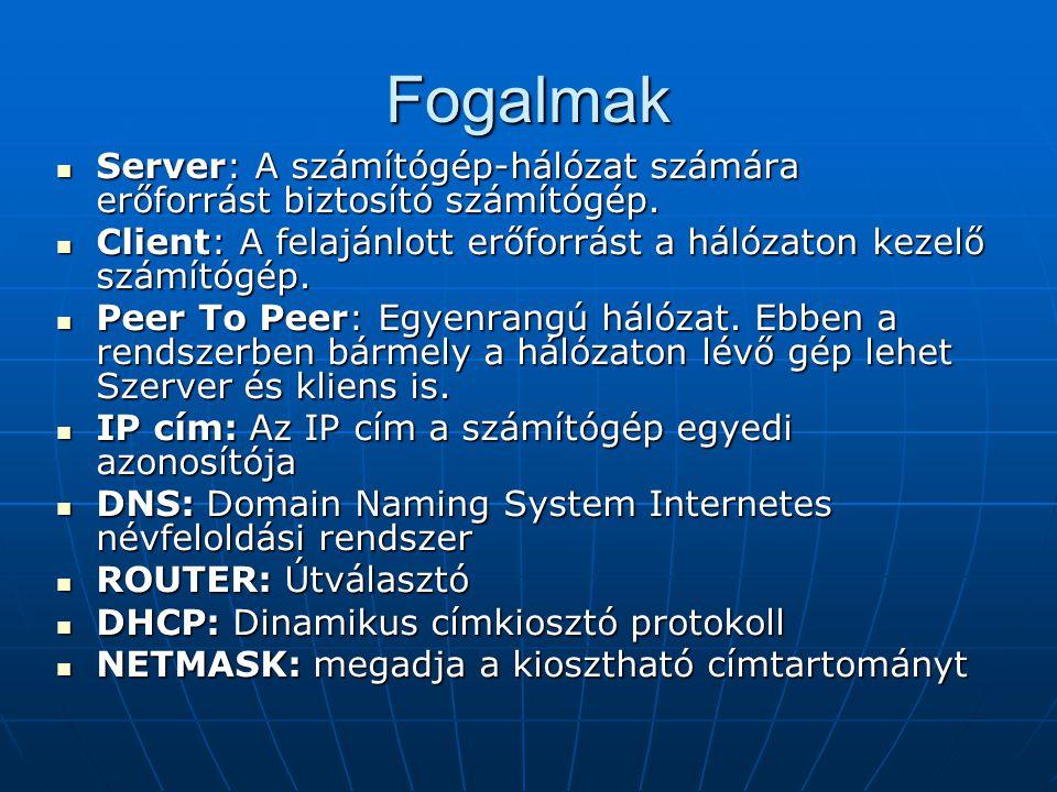 Fogalmak Server: A számítógép-hálózat számára erőforrást biztosító számítógép. Server: A számítógép-hálózat számára erőforrást biztosító számítógép. C