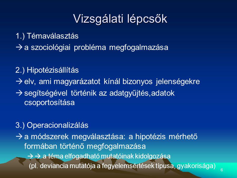 Vizsgálati lépcsők Vizsgálati lépcsők 1.) Témaválasztás  a szociológiai probléma megfogalmazása 2.) Hipotézisállítás  elv, ami magyarázatot kínál bi