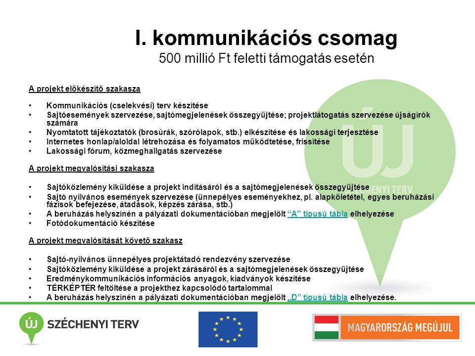 I. kommunikációs csomag 500 millió Ft feletti támogatás esetén A projekt előkészítő szakasza Kommunikációs (cselekvési) terv készítése Sajtóesemények