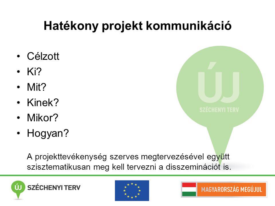 Hatékony projekt kommunikáció Célzott Ki? Mit? Kinek? Mikor? Hogyan? A projekttevékenység szerves megtervezésével együtt szisztematikusan meg kell ter