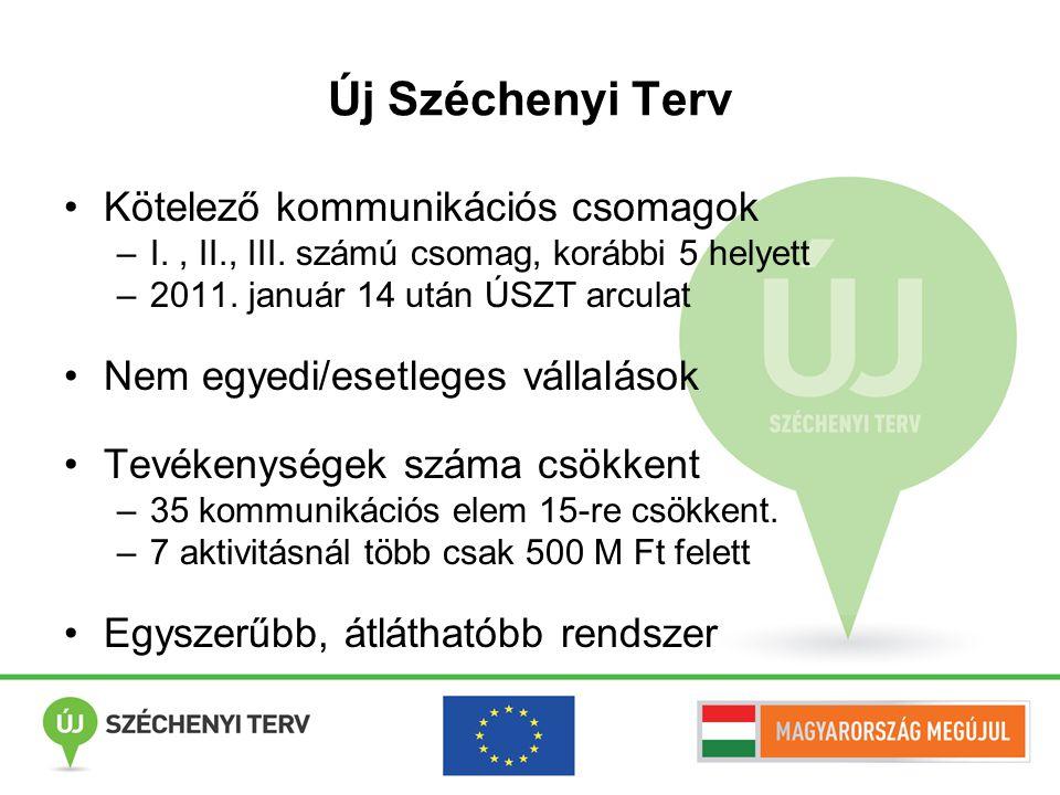 Új Széchenyi Terv Kötelező kommunikációs csomagok –I., II., III. számú csomag, korábbi 5 helyett –2011. január 14 után ÚSZT arculat Nem egyedi/esetleg