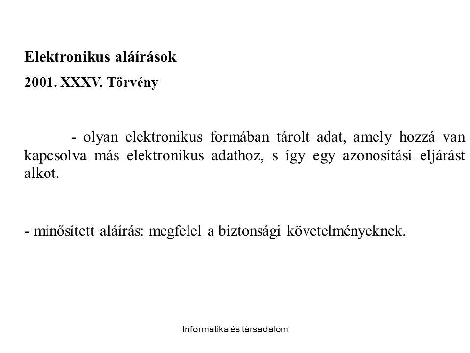 Informatika és társadalom Elektronikus aláírások 2001. XXXV. Törvény - olyan elektronikus formában tárolt adat, amely hozzá van kapcsolva más elektron