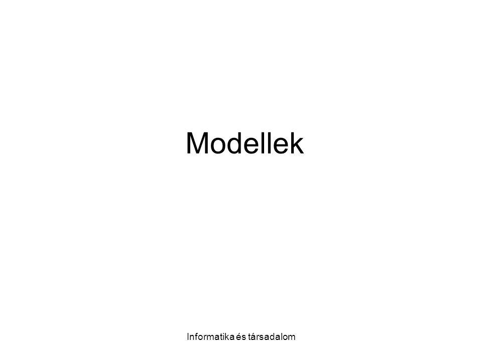 Informatika és társadalom Modellek