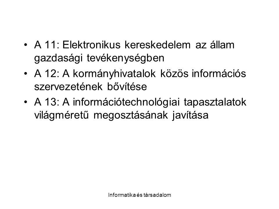 Informatika és társadalom A 11: Elektronikus kereskedelem az állam gazdasági tevékenységben A 12: A kormányhivatalok közös információs szervezetének bővítése A 13: A információtechnológiai tapasztalatok világméretű megosztásának javítása