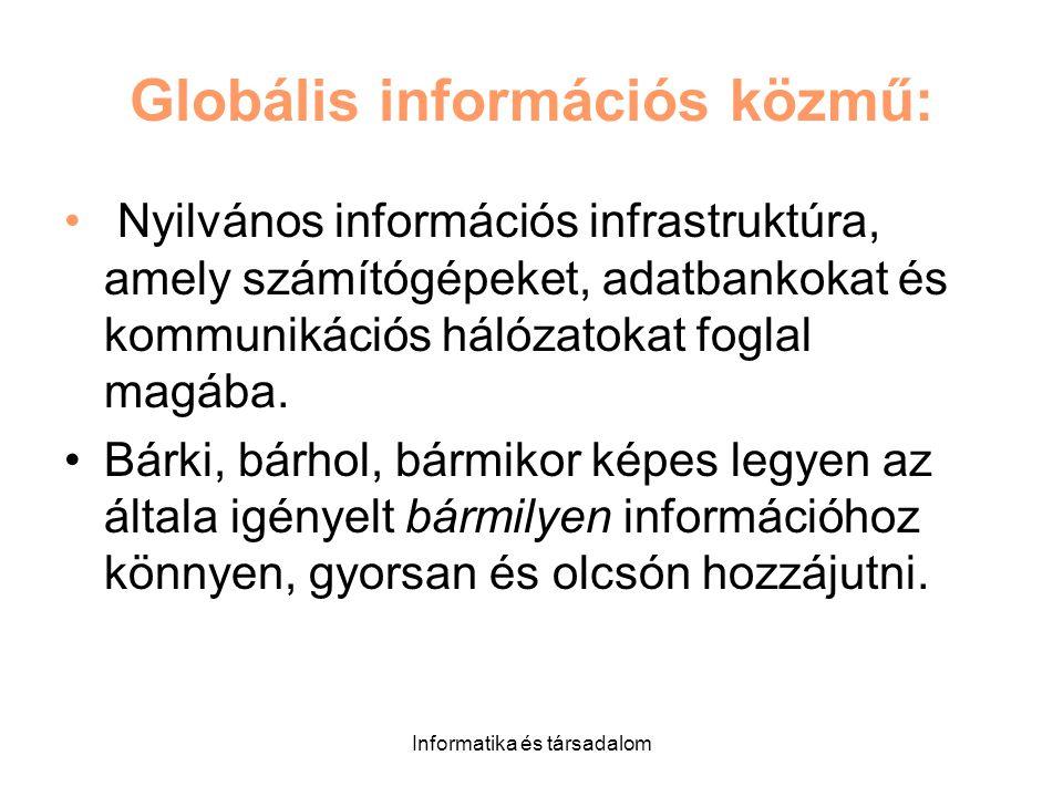 Informatika és társadalom Globális információs közmű: Nyilvános információs infrastruktúra, amely számítógépeket, adatbankokat és kommunikációs hálózatokat foglal magába.