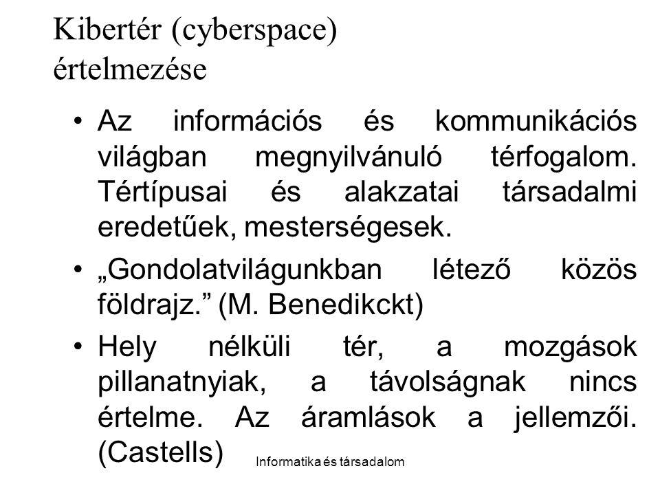 Informatika és társadalom Kibertér (cyberspace) értelmezése Az információs és kommunikációs világban megnyilvánuló térfogalom. Tértípusai és alakzatai