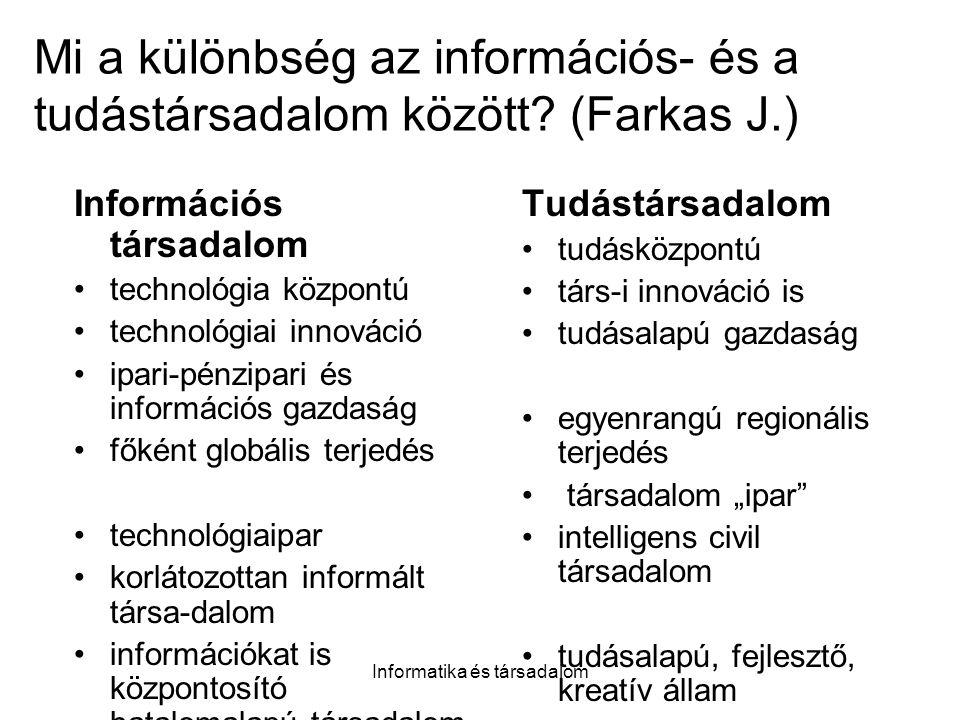Informatika és társadalom Mi a különbség az információs- és a tudástársadalom között? (Farkas J.) Információs társadalom technológia központú technoló