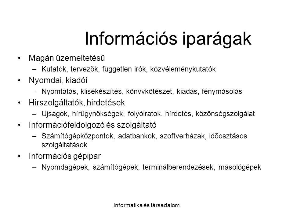 Informatika és társadalom Információs iparágak Magán üzemeltetésû –Kutatók, tervezõk, független irók, közvéleménykutatók Nyomdai, kiadói –Nyomtatás, klisékészítés, könvvkötészet, kiadás, fénymásolás Hirszolgáltatók, hirdetések –Ujságok, hírügynökségek, folyóiratok, hírdetés, közönségszolgálat Információfeldolgozó és szolgáltató –Számítógépközpontok, adatbankok, szoftverházak, idõosztásos szolgáltatások Információs gépipar –Nyomdagépek, számítógépek, terminálberendezések, másológépek
