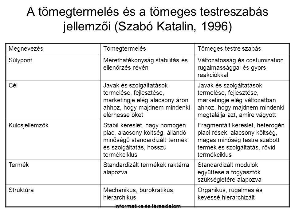 Informatika és társadalom A tömegtermelés és a tömeges testreszabás jellemzői (Szabó Katalin, 1996) MegnevezésTömegtermelésTömeges testre szabás Súlyp