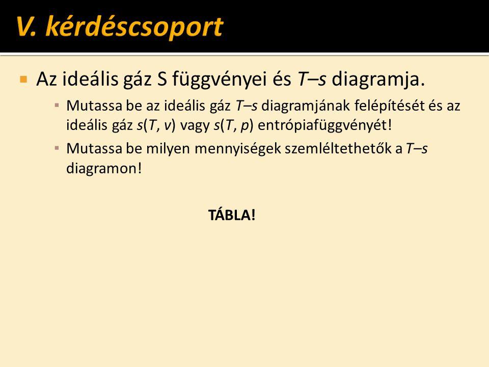  Az ideális gáz S függvényei és T–s diagramja.