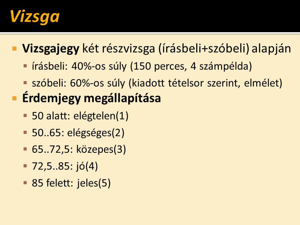  Vizsgajegy két részvizsga (írásbeli+szóbeli) alapján  írásbeli: 40%-os súly (150 perces, 4 számpélda)  szóbeli: 60%-os súly (kiadott tételsor szerint, elmélet)  Érdemjegy megállapítása  50 alatt: elégtelen(1)  50..65: elégséges(2)  65..72,5: közepes(3)  72,5..85: jó(4)  85 felett: jeles(5)
