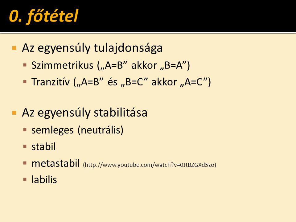 """ Az egyensúly tulajdonsága  Szimmetrikus (""""A=B akkor """"B=A )  Tranzitív (""""A=B és """"B=C akkor """"A=C )  Az egyensúly stabilitása  semleges (neutrális)  stabil  metastabil (http://www.youtube.com/watch?v=0JtBZGXd5zo)  labilis"""