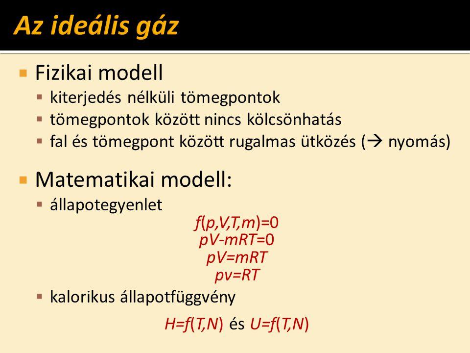  Fizikai modell  kiterjedés nélküli tömegpontok  tömegpontok között nincs kölcsönhatás  fal és tömegpont között rugalmas ütközés (  nyomás)  Matematikai modell:  állapotegyenlet f(p,V,T,m)=0 pV-mRT=0 pV=mRT pv=RT  kalorikus állapotfüggvény H=f(T,N) és U=f(T,N)