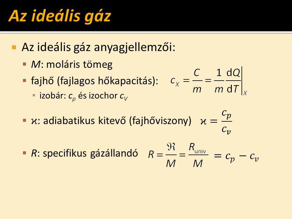 Az ideális gáz anyagjellemzői:  M: moláris tömeg  fajhő (fajlagos hőkapacitás): ▪ izobár: c p és izochor c V  ϰ : adiabatikus kitevő (fajhőviszony)  R: specifikus gázállandó