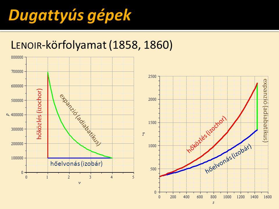 L ENOIR -körfolyamat (1858, 1860) hőközlés (izochor) expanzió (adiabatikus) hőelvonás (izobár)