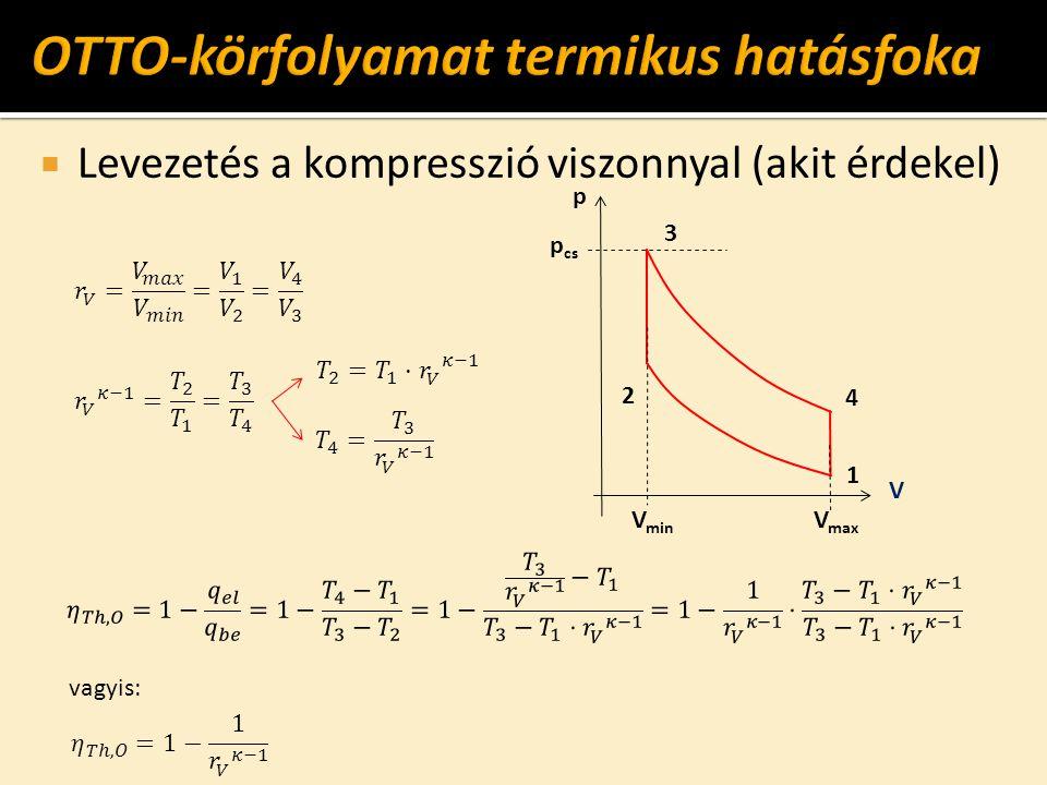  Levezetés a kompresszió viszonnyal (akit érdekel) p cs V V min 1 2 V max 4 3 p vagyis: