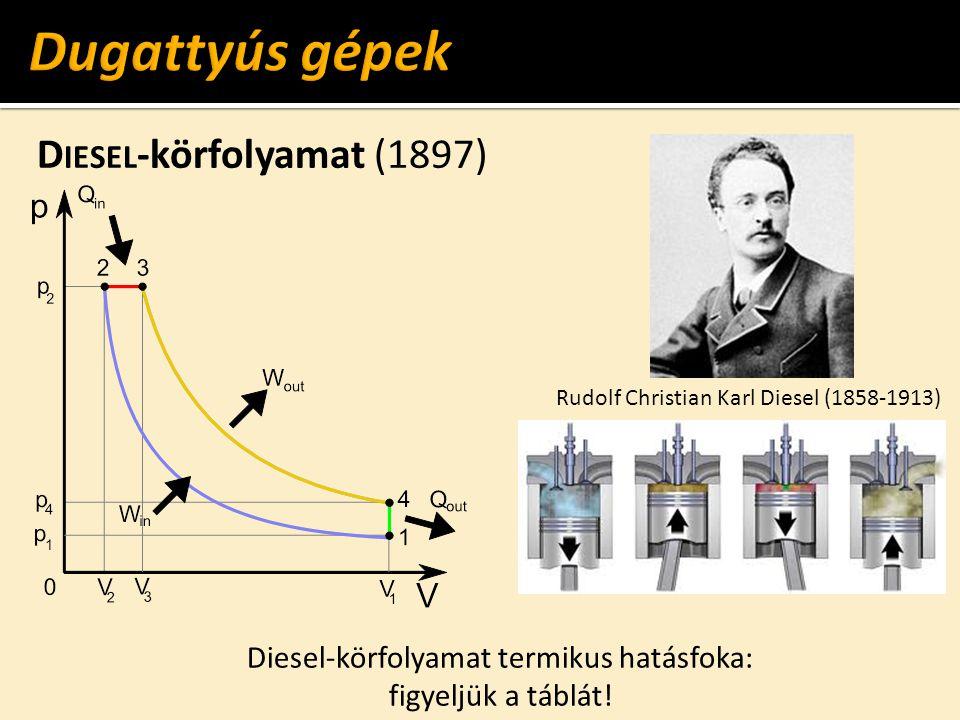 D IESEL -körfolyamat (1897) Rudolf Christian Karl Diesel (1858-1913) Diesel-körfolyamat termikus hatásfoka: figyeljük a táblát!
