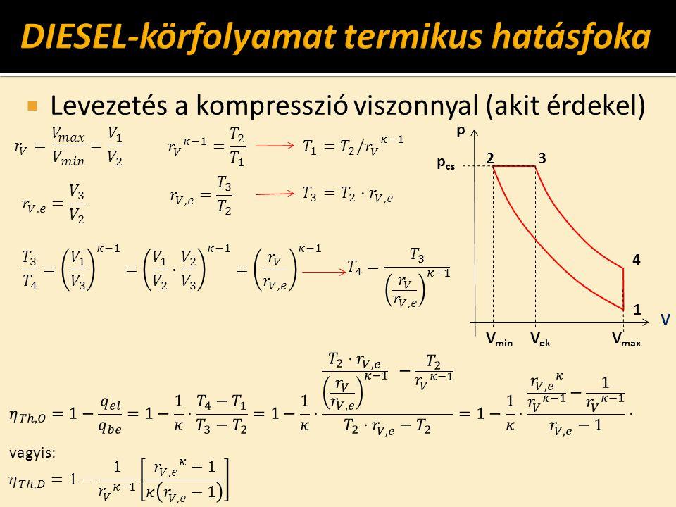  Levezetés a kompresszió viszonnyal (akit érdekel) p cs V V min 1 2 V max 4 3 p V ek vagyis: