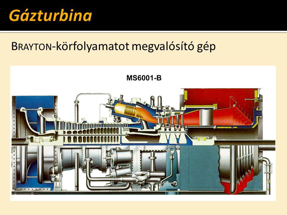 B RAYTON -körfolyamatot megvalósító gép