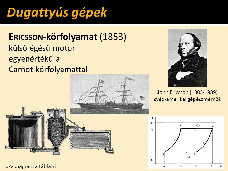 E RICSSON -körfolyamat (1853) külső égésű motor egyenértékű a Carnot-körfolyamattal John Ericsson (1803-1889) svéd-amerikai gépészmérnök p-V diagram a