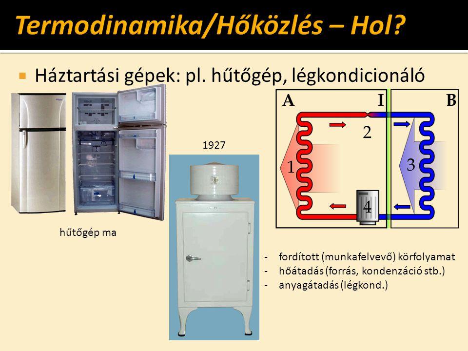  Háztartási gépek: pl. hűtőgép, légkondicionáló hűtőgép ma 1927 -fordított (munkafelvevő) körfolyamat -hőátadás (forrás, kondenzáció stb.) -anyagátad