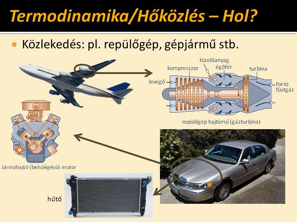  Közlekedés: pl. repülőgép, gépjármű stb. hűtő