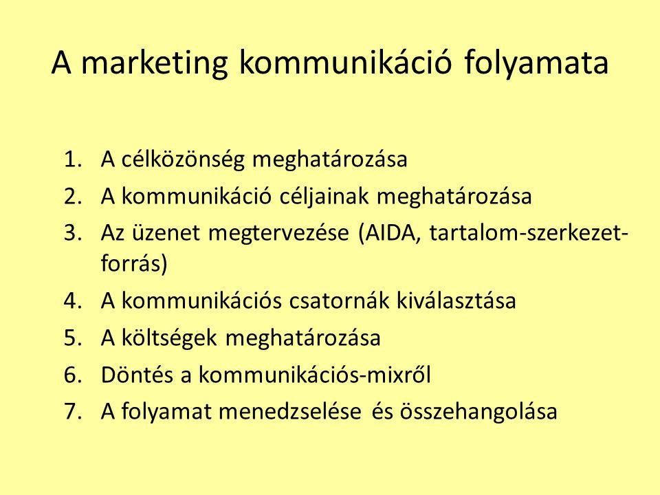 A marketing kommunikáció folyamata 1.A célközönség meghatározása 2.A kommunikáció céljainak meghatározása 3.Az üzenet megtervezése (AIDA, tartalom-sze